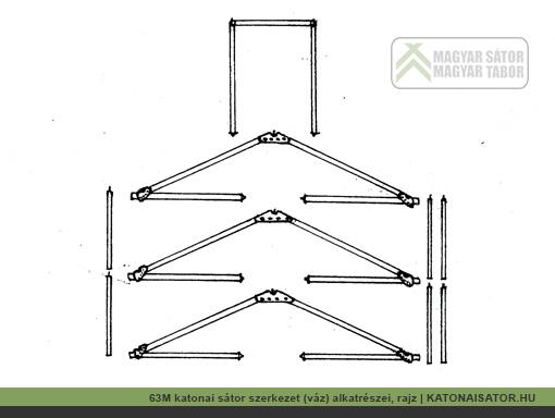 63M katonai sátor szerkezet (váz) alkatrészei, rajz | KATONAISATOR.HU